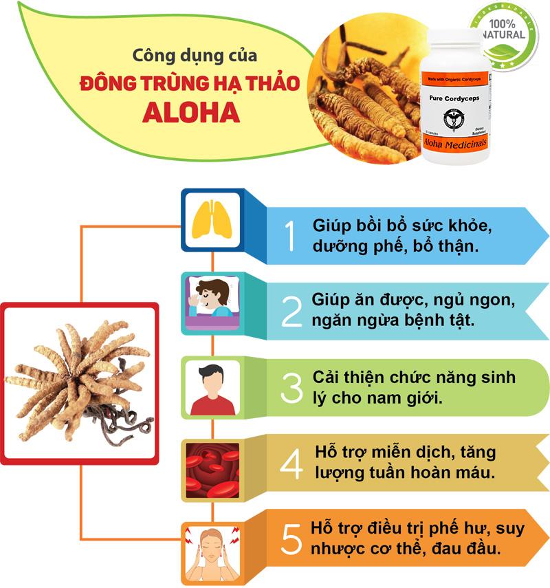 Công dụng đông trùng hạ thảo Aloha