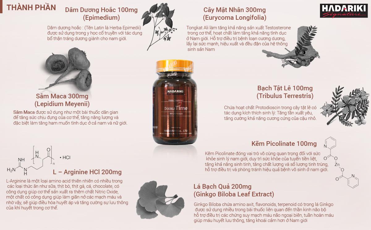 Các thành phần có trong thuốc bổ thận Double Time giúp tăng cường sức khỏe