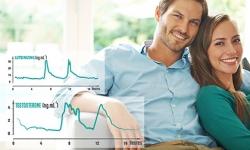 Top 5 loại thuốc tăng cường sinh lý nam của Mỹ được bác sĩ khuyên dùng